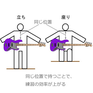 LearnBass04